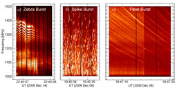 Assortment of solar burst types seen by FST